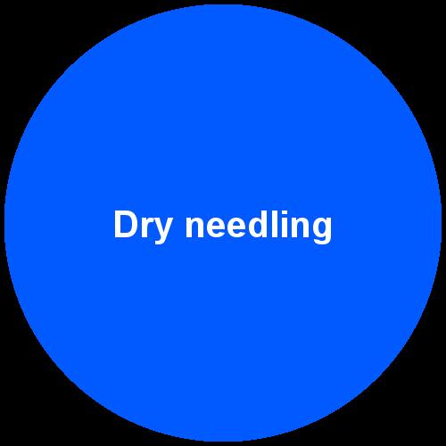DryNeedling